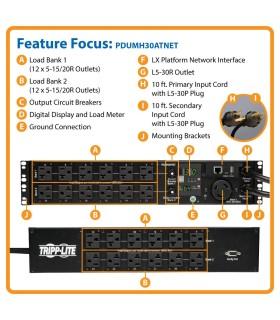 PDU con Switch de Transferencia Automática / ATS Monofásico - 2.9kW - 120V - PDUMH30ATNET